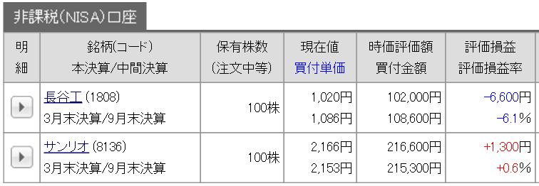 4/29 持ち株報告