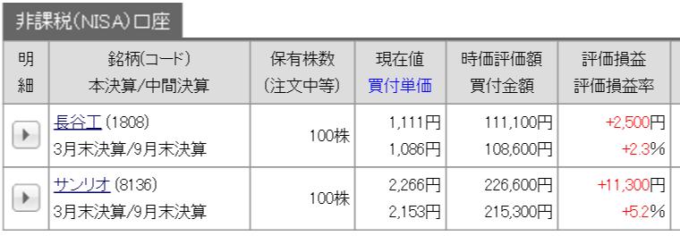 4/22  持ち株報告