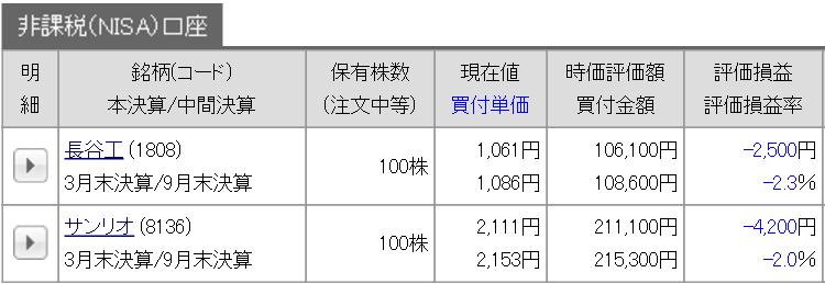 5/14 持ち株報告