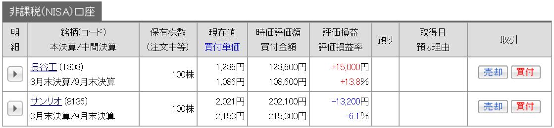 5/27 持ち株報告