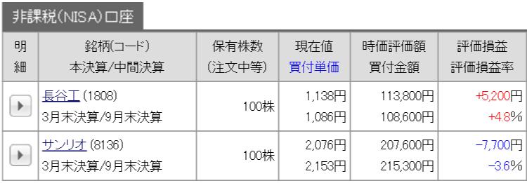 5/19 持ち株報告