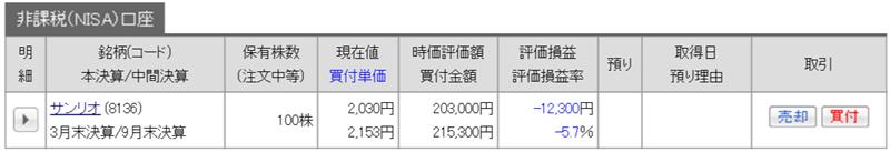 6/10 持ち株報告