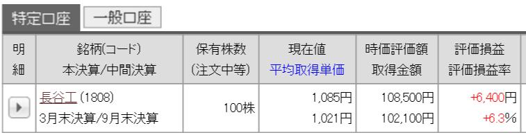 7/23 持ち株報告