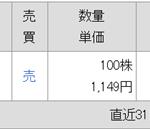 11/27 持ち株報告