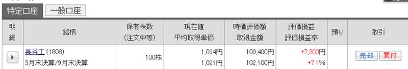 11/19 持ち株報告