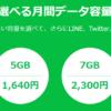SIMを変更しました。 IIJmio → LINE SIM