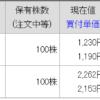 12/10 持ち株報告
