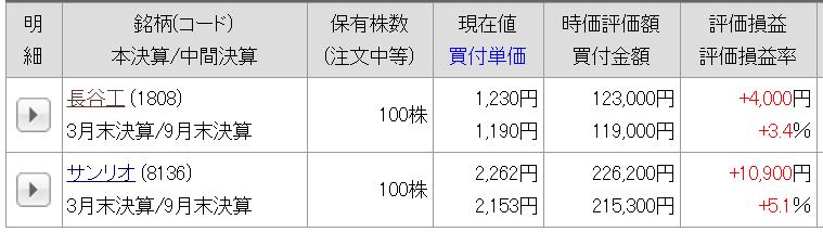 2016121001