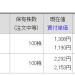1/14 持ち株報告