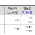 2/18 持ち株報告